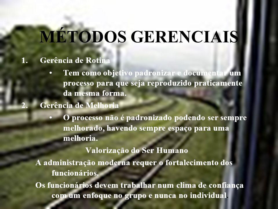 MÉTODOS GERENCIAIS 1.Gerência de Rotina Tem como objetivo padronizar e documentar um processo para que seja reproduzido praticamente da mesma forma.