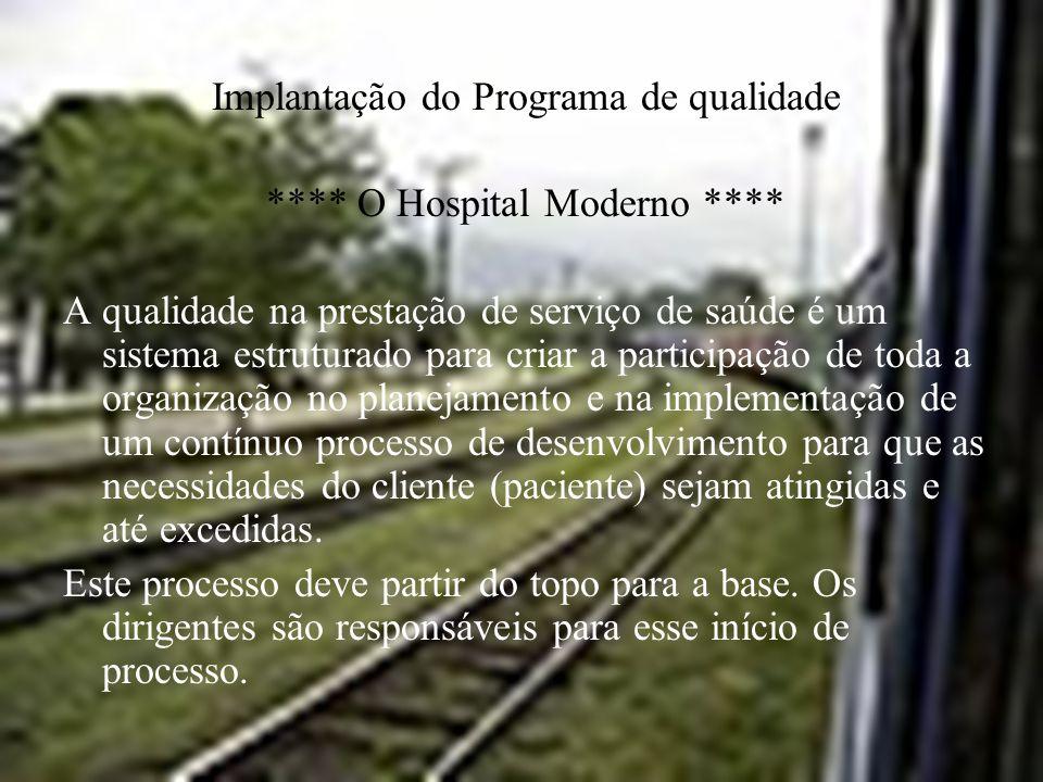Interesse do chefe Aprendizado, prática e compromisso Aprendizado e prática dos subordinados