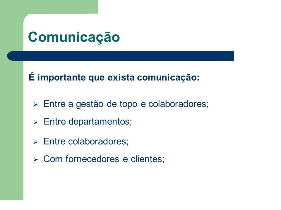 Comunicação É importante que exista comunicação:  Entre a gestão de topo e colaboradores;  Entre departamentos;  Entre colaboradores;  Com fornecedores e clientes;