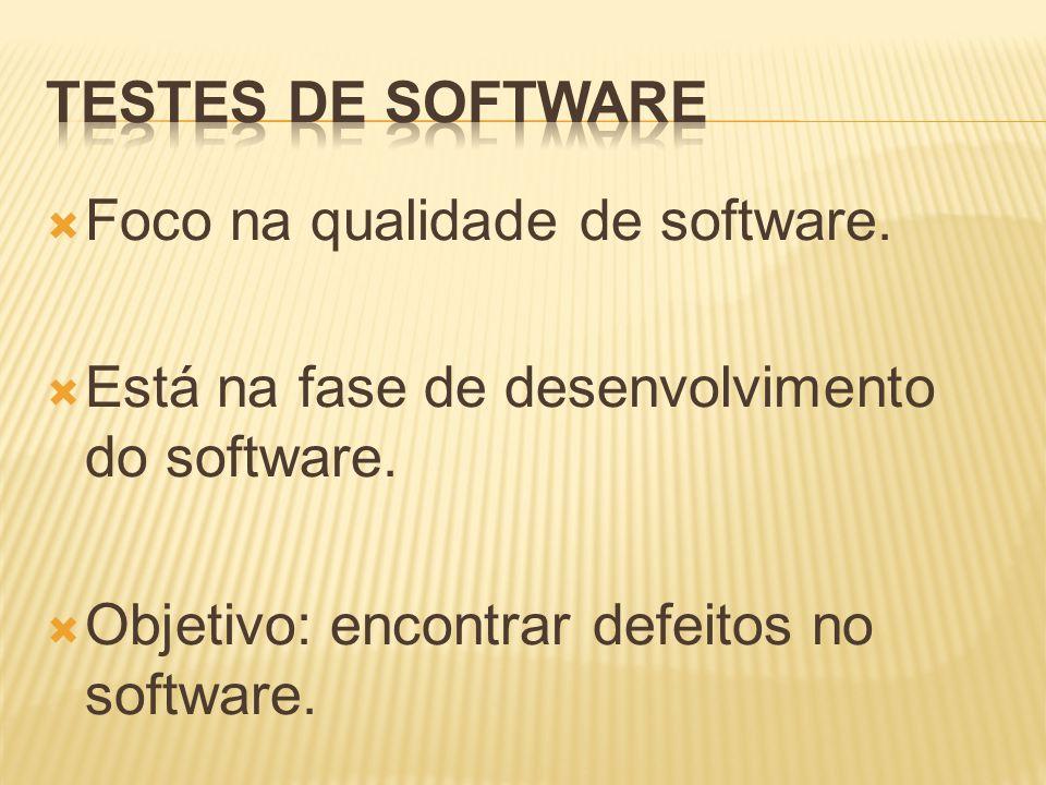  Feito pelo desenvolvedor em testes unitários.