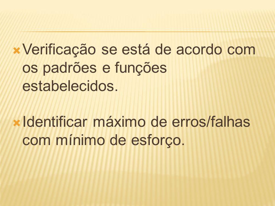  As falhas indicam que o programa não está de acordo com o esperado pelo usuário final.