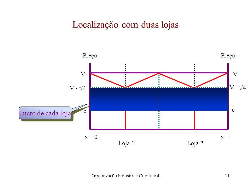 Organização Industrial: Capítulo 412 Três lojas Preço x = 0 x = 1 VV 1/21/65/6 Loja 1Loja 2Loja 3 V - t/6