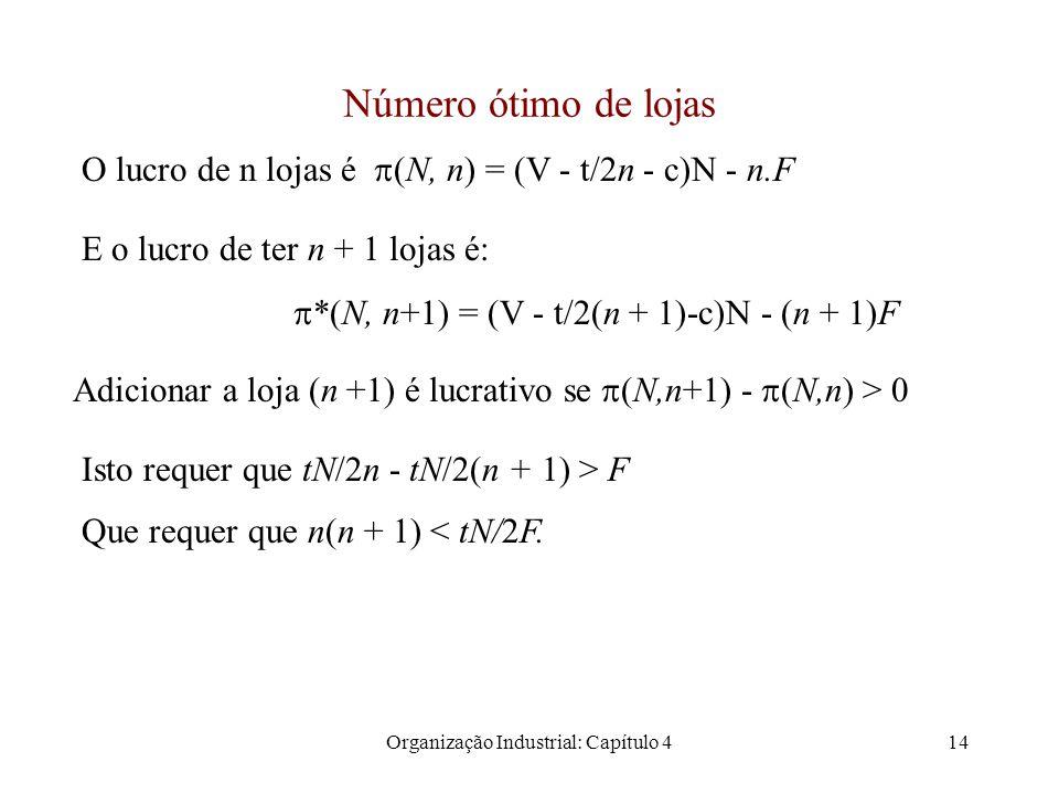 Organização Industrial: Capítulo 414 Número ótimo de lojas O lucro de n lojas é  (N, n) = (V - t/2n - c)N - n.F E o lucro de ter n + 1 lojas é:  *(N, n+1) = (V - t/2(n + 1)-c)N - (n + 1)F Adicionar a loja (n +1) é lucrativo se  (N,n+1) -  (N,n) > 0 Isto requer que tN/2n - tN/2(n + 1) > F Que requer que n(n + 1) < tN/2F.