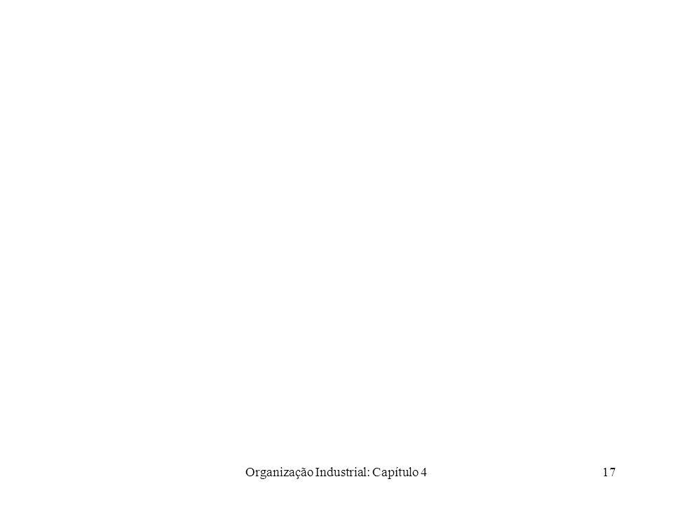 Organização Industrial: Capítulo 417