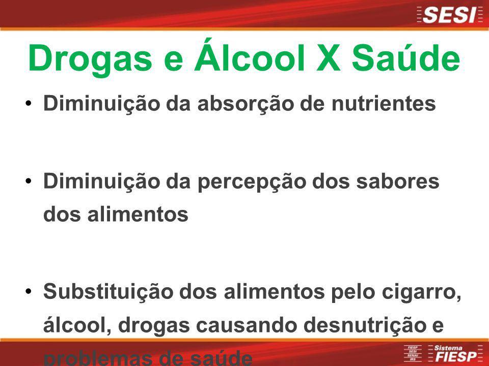 Drogas e Álcool X Saúde Diminuição da absorção de nutrientes Diminuição da percepção dos sabores dos alimentos Substituição dos alimentos pelo cigarro