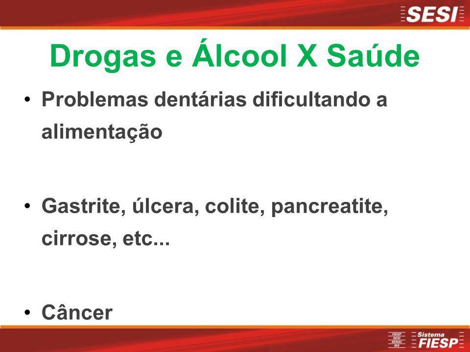 Drogas e Álcool X Saúde Problemas dentárias dificultando a alimentação Gastrite, úlcera, colite, pancreatite, cirrose, etc... Câncer