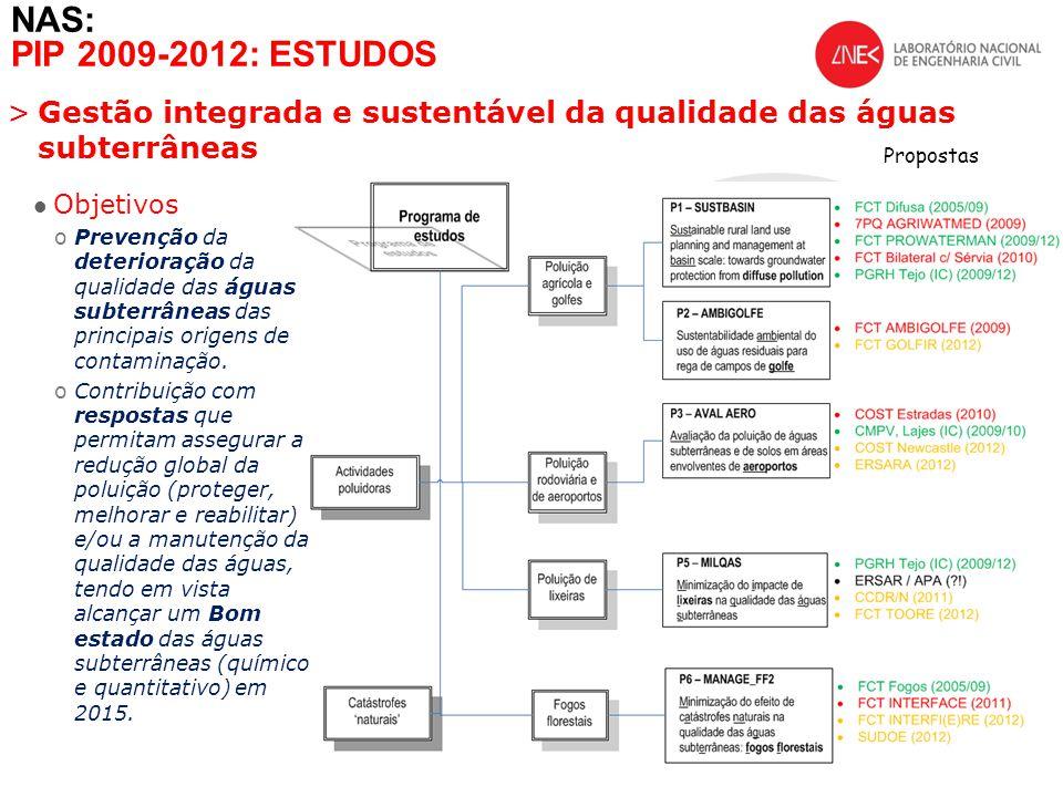 >Gestão integrada e sustentável da qualidade das águas subterrâneas NAS: PIP 2009-2012: ESTUDOS Propostas Objetivos oPrevenção da deterioração da qualidade das águas subterrâneas das principais origens de contaminação.