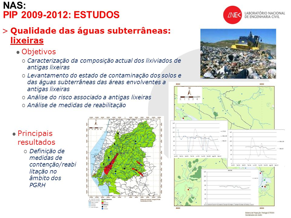 >Qualidade das águas subterrâneas: lixeiras Objetivos oCaracterização da composição actual dos lixiviados de antigas lixeiras oLevantamento do estado de contaminação dos solos e das águas subterrâneas das áreas envolventes a antigas lixeiras oAnálise do risco associado a antigas lixeiras oAnálise de medidas de reabilitação NAS: PIP 2009-2012: ESTUDOS Principais resultados oDefinição de medidas de contenção/reabi litação no âmbito dos PGRH