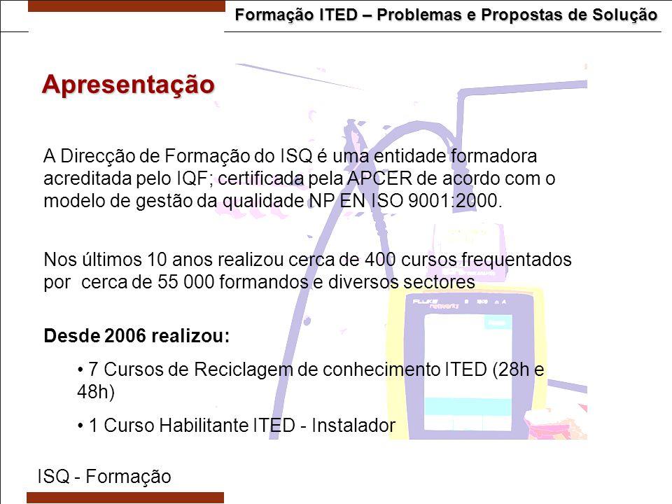 Formação ITED – Problemas e Propostas de Solução  Problemas na Perspectiva de Entidade Formadora  Problemas Reportados pelos Formandos  Propostas de Solução ISQ - Formação Conteúdo