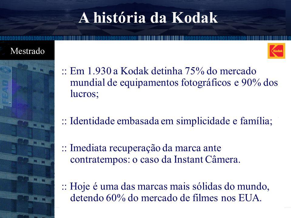 :: Em 1.930 a Kodak detinha 75% do mercado mundial de equipamentos fotográficos e 90% dos lucros; :: Identidade embasada em simplicidade e família; :: Imediata recuperação da marca ante contratempos: o caso da Instant Câmera.