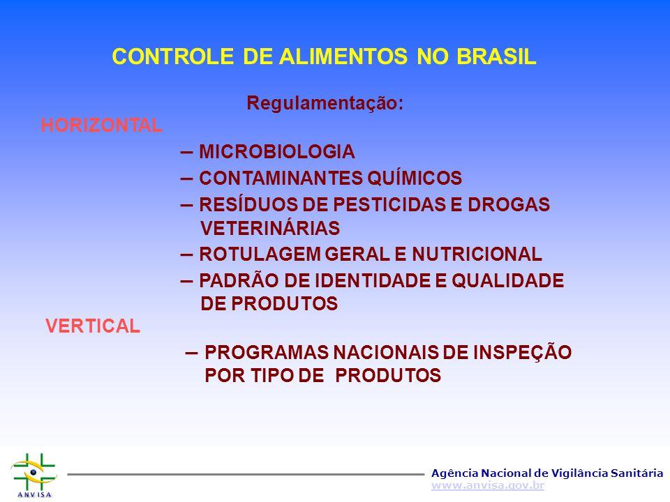 Agência Nacional de Vigilância Sanitária www.anvisa.gov.br GERÊNCIA GERAL DE ALIMENTOS – Gerência de Ações e Ciências e Tecnologia de Alimentos – Gerê