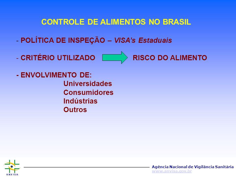Agência Nacional de Vigilância Sanitária www.anvisa.gov.br CONTROLE DE ALIMENTOS NO BRASIL Regulamentação: HORIZONTAL – MICROBIOLOGIA – CONTAMINANTES