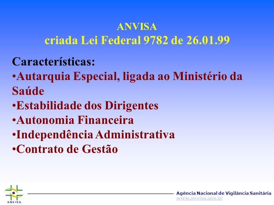 Agência Nacional de Vigilância Sanitária www.anvisa.gov.br AGÊNCIA NACIONAL DE VIGILÂNCIA SANITÁRIA POLÍTICA PARA A REGULAÇÃO SANITÁRIA DE ALIMENTOS R