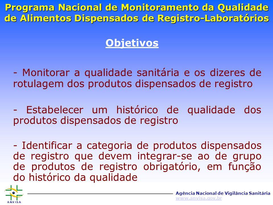 Agência Nacional de Vigilância Sanitária www.anvisa.gov.br Programa Nacional de Monitoramento da Qualidade de Alimentos Dispensados de Registro Progra
