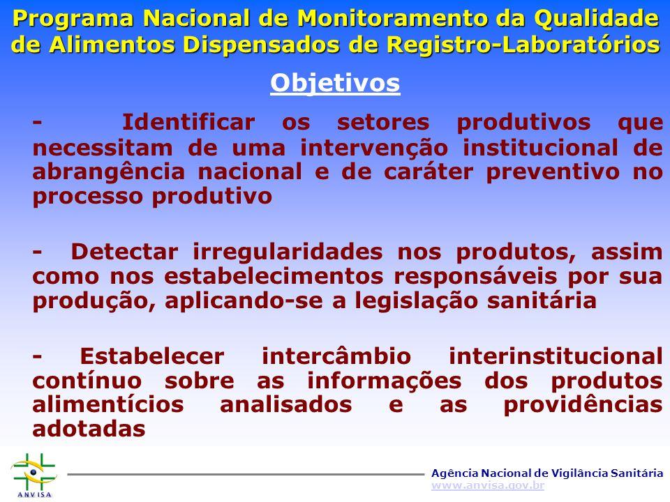 Agência Nacional de Vigilância Sanitária www.anvisa.gov.br Programa Nacional de Monitoramento da Qualidade de Alimentos Dispensados de Registro-Labora