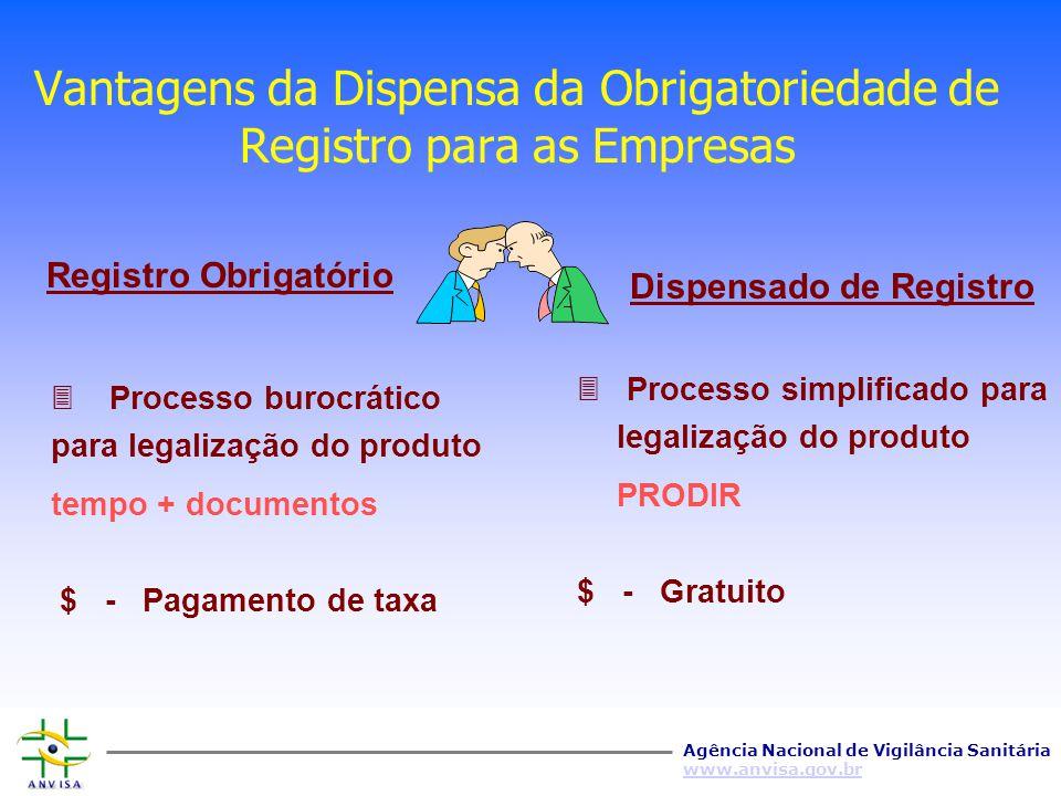 Agência Nacional de Vigilância Sanitária www.anvisa.gov.br PRODIR - Produtos Dispensados de Registro