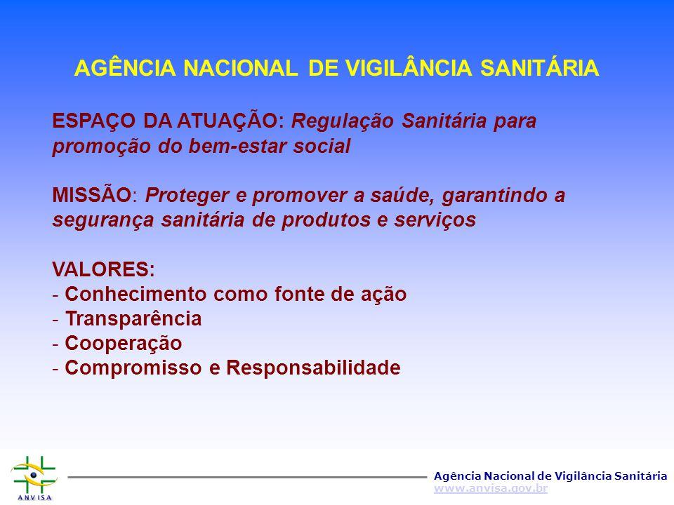 Agência Nacional de Vigilância Sanitária www.anvisa.gov.br ANVISA criada Lei Federal 9782 de 26.01.99 Características: Autarquia Especial, ligada ao M
