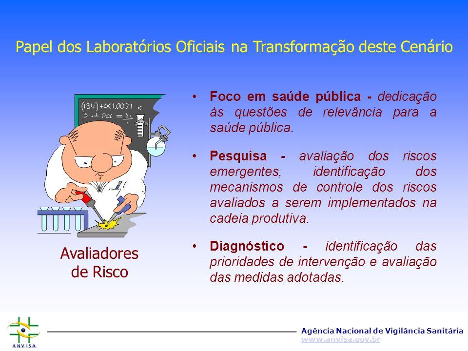 Agência Nacional de Vigilância Sanitária www.anvisa.gov.br Vantagens da Dispensa da Obrigatoriedade de Registro para as Empresas  Processo burocrátic