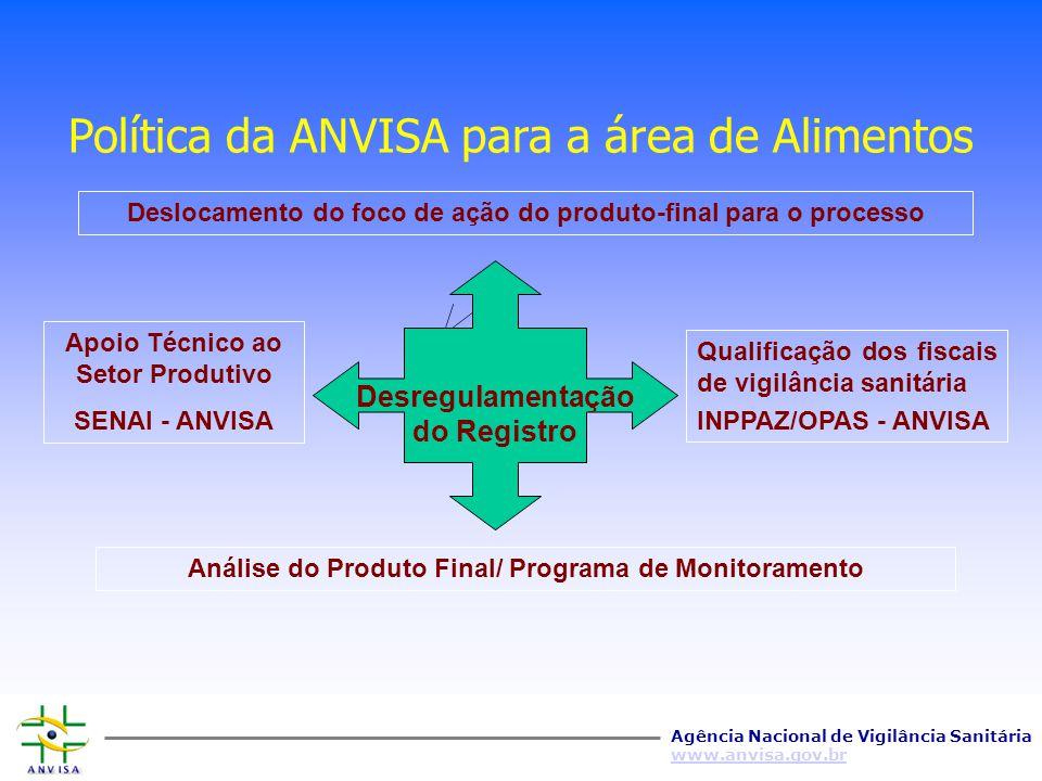 Agência Nacional de Vigilância Sanitária www.anvisa.gov.br Papel dos Laboratórios Oficiais na Transformação deste Cenário Avaliadores de Risco Foco em
