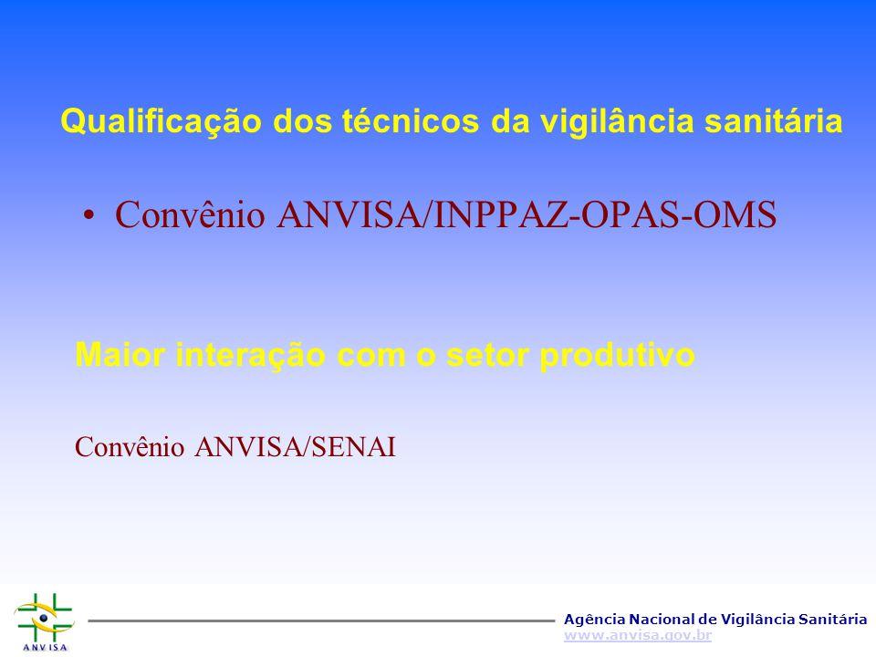 Agência Nacional de Vigilância Sanitária www.anvisa.gov.br Política da ANVISA para a área de Alimentos Deslocamento do foco de ação do produto-final p