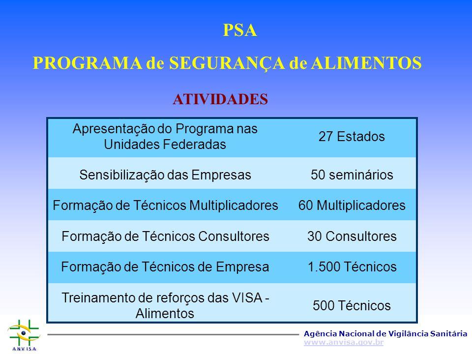 Agência Nacional de Vigilância Sanitária www.anvisa.gov.br Objetivo: - Desenvolver mecanismos e instrumentos de apoio técnico as empresas produtoras d