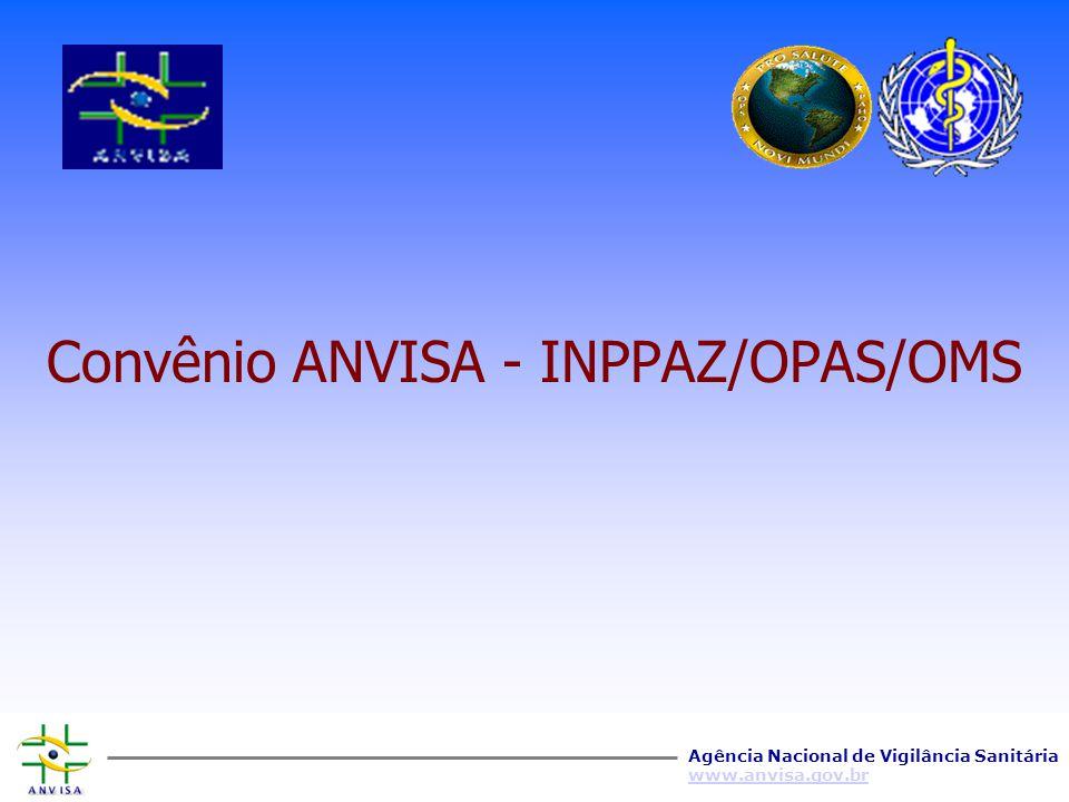 Agência Nacional de Vigilância Sanitária www.anvisa.gov.br Apresentação do Programa nas Unidades Federadas 27 Estados Sensibilização das Empresas50 se