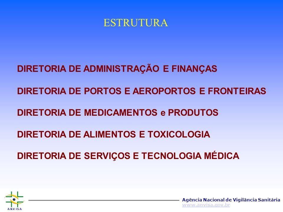 Agência Nacional de Vigilância Sanitária www.anvisa.gov.br AGÊNCIA NACIONAL DE VIGILÂNCIA SANITÁRIA ESPAÇO DA ATUAÇÃO: Regulação Sanitária para promoç