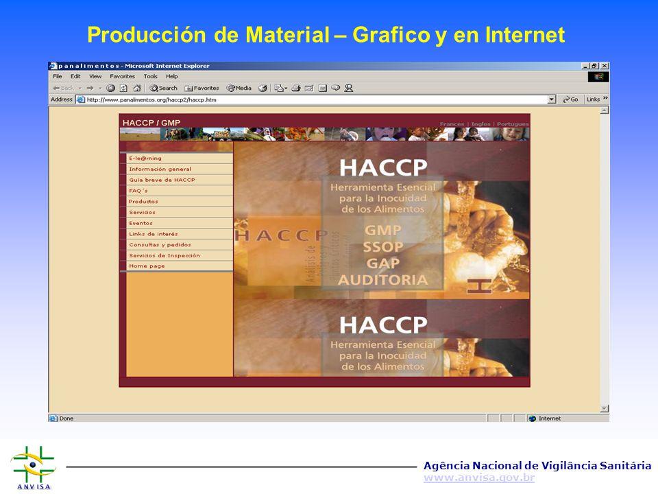 Agência Nacional de Vigilância Sanitária www.anvisa.gov.br Realizados em 2001 Realizados 07 Cursos de Capacitação em GMP (BPF) e SSOP (PPHO) Número de