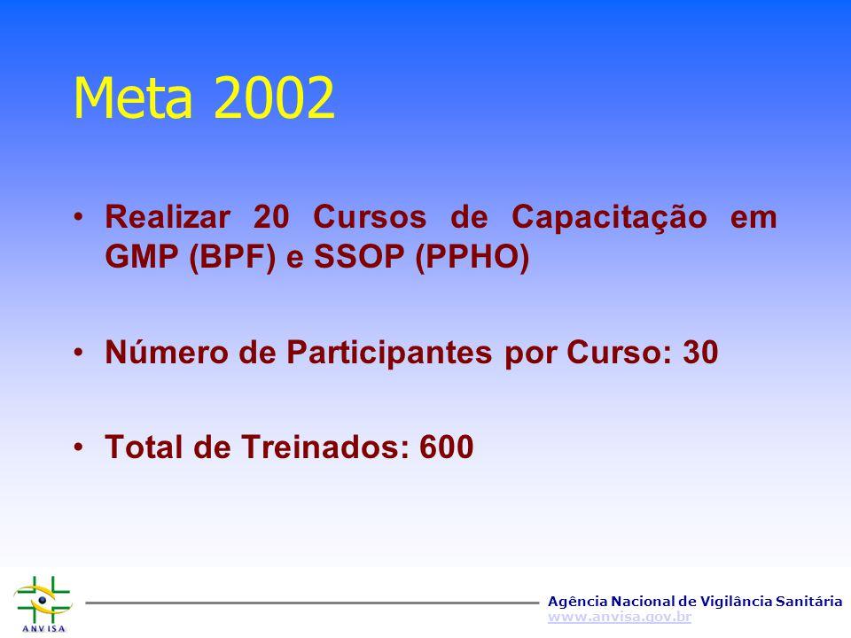 Agência Nacional de Vigilância Sanitária www.anvisa.gov.br Distribuição das Vagas 2001