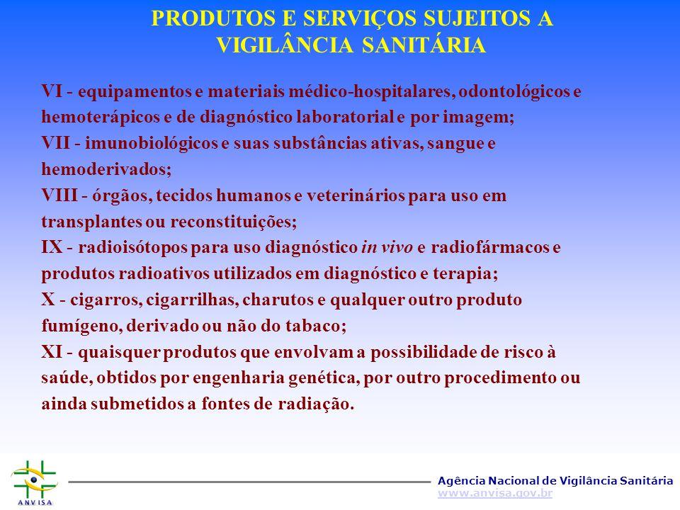 Agência Nacional de Vigilância Sanitária www.anvisa.gov.br PRODUTOS E SERVIÇOS SUJEITOS A VIGILÂNCIA SANITÁRIA I - medicamentos de uso humano, suas su