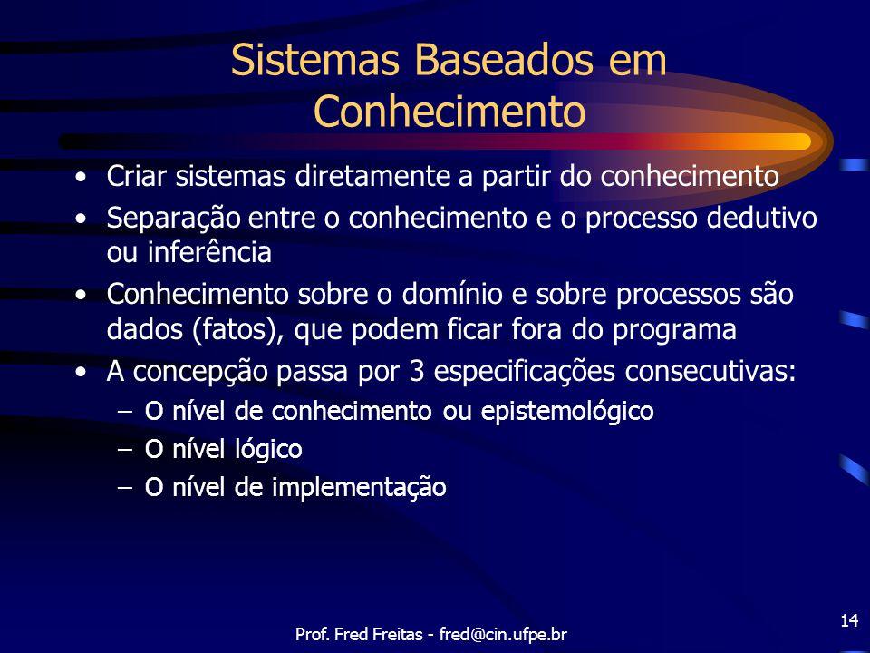 Prof. Fred Freitas - fred@cin.ufpe.br 14 Sistemas Baseados em Conhecimento Criar sistemas diretamente a partir do conhecimento Separação entre o conhe