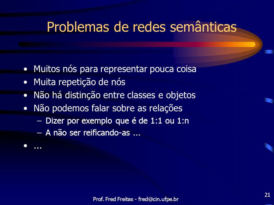 Prof. Fred Freitas - fred@cin.ufpe.br 21 Problemas de redes semânticas Muitos nós para representar pouca coisa Muita repetição de nós Não há distinção