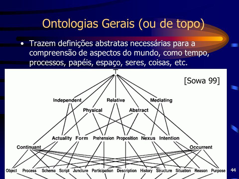 Prof. Fred Freitas - fred@cin.ufpe.br 44 Ontologias Gerais (ou de topo) Trazem definições abstratas necessárias para a compreensão de aspectos do mund