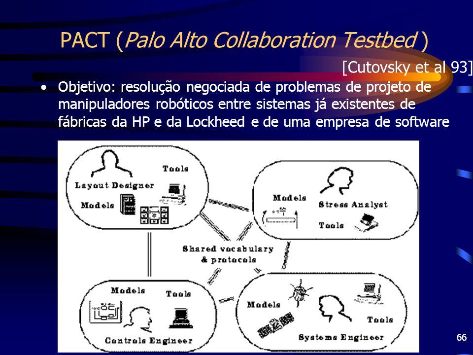 Prof. Fred Freitas - fred@cin.ufpe.br 66 PACT (Palo Alto Collaboration Testbed ) Objetivo: resolução negociada de problemas de projeto de manipuladore