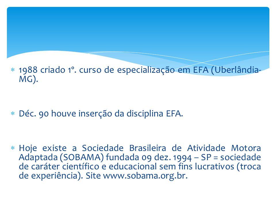  1988 criado 1º. curso de especialização em EFA (Uberlândia- MG).