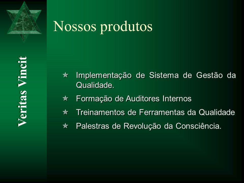 Nossos produtos  Implementação de Sistema de Gestão da Qualidade.