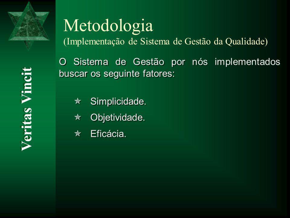 Metodologia (Implementação de Sistema de Gestão da Qualidade) O Sistema de Gestão por nós implementados buscar os seguinte fatores:  Simplicidade.