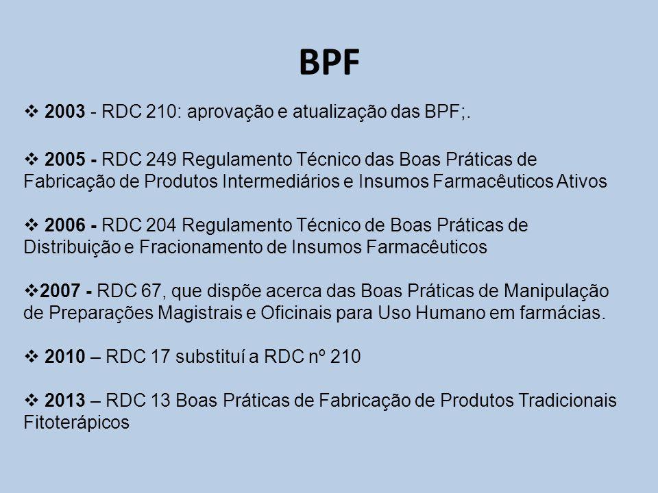  2003 - RDC 210: aprovação e atualização das BPF;.  2005 - RDC 249 Regulamento Técnico das Boas Práticas de Fabricação de Produtos Intermediários e