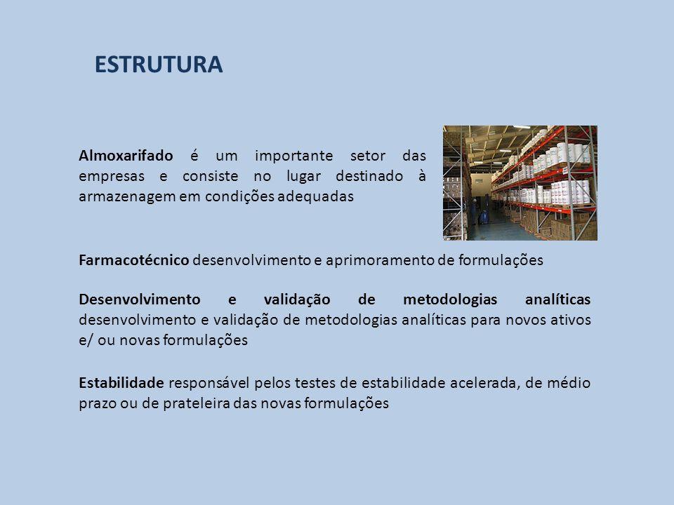 Almoxarifado é um importante setor das empresas e consiste no lugar destinado à armazenagem em condições adequadas Farmacotécnico desenvolvimento e ap