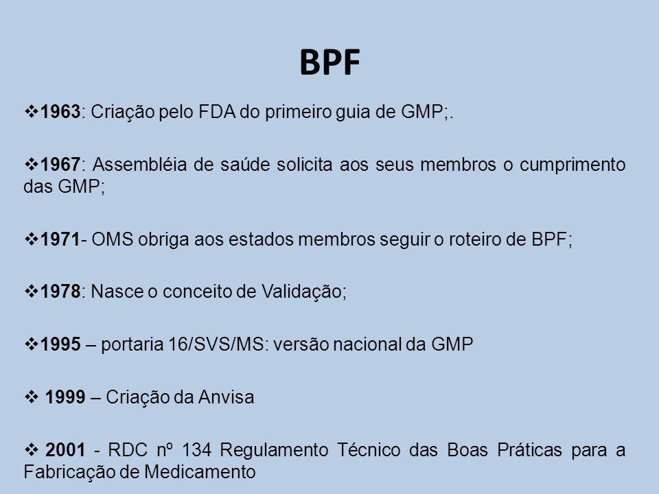 Validação: elaboração de plano mestre de validação Mudança significativa em algum aspecto da operação, que possa afetar a qualidade do produto deve ser qualificado e/ou validado BPF