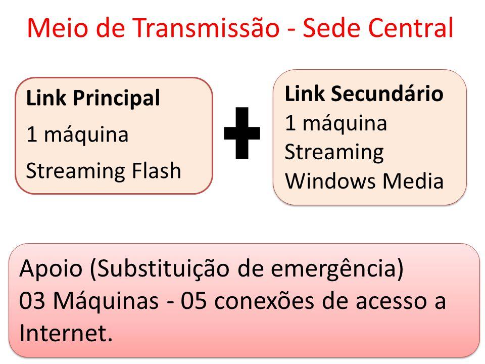 Meio de Transmissão - Sede Central Link Principal 1 máquina Streaming Flash Link Secundário 1 máquina Streaming Windows Media Link Secundário 1 máquin