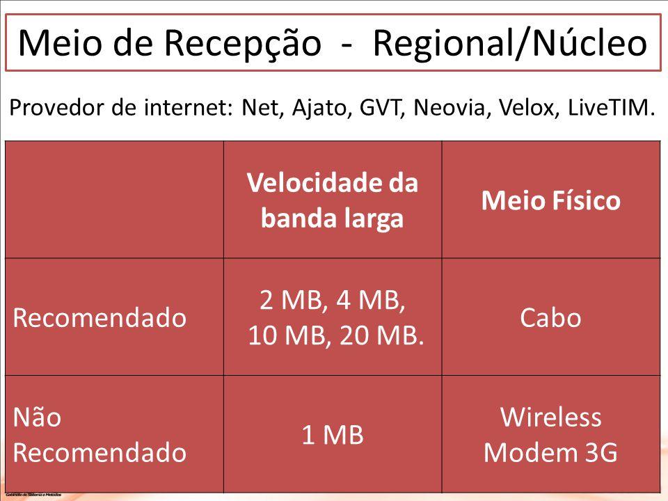 Meio de Recepção - Regional/Núcleo Provedor de internet: Net, Ajato, GVT, Neovia, Velox, LiveTIM. Velocidade da banda larga Meio Físico Recomendado 2