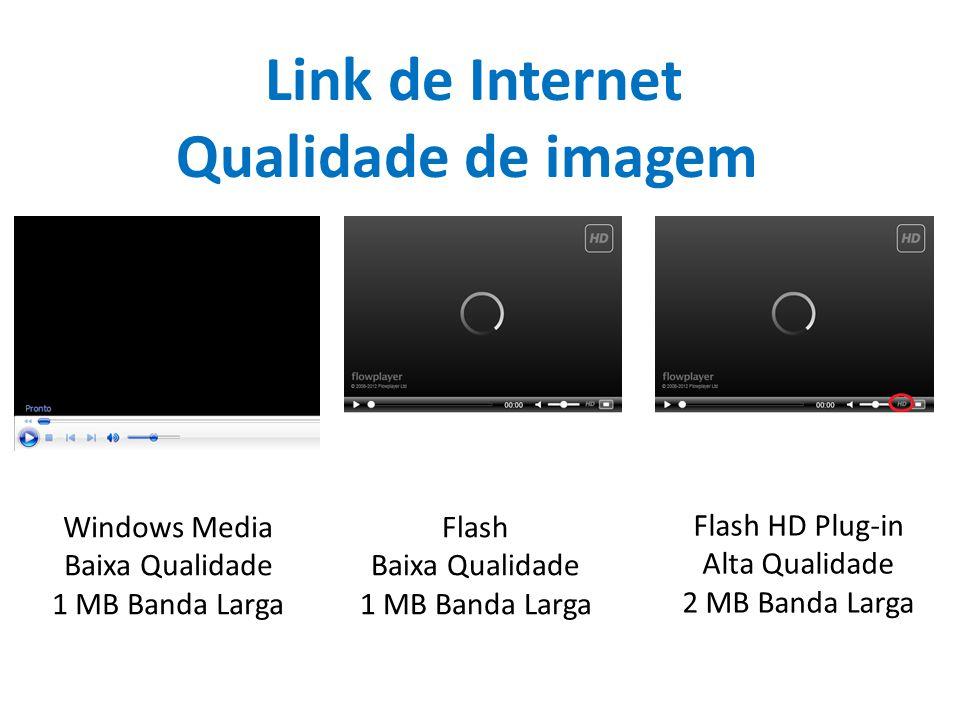 Link de Internet Qualidade de imagem Windows Media Baixa Qualidade 1 MB Banda Larga Flash Baixa Qualidade 1 MB Banda Larga Flash HD Plug-in Alta Quali