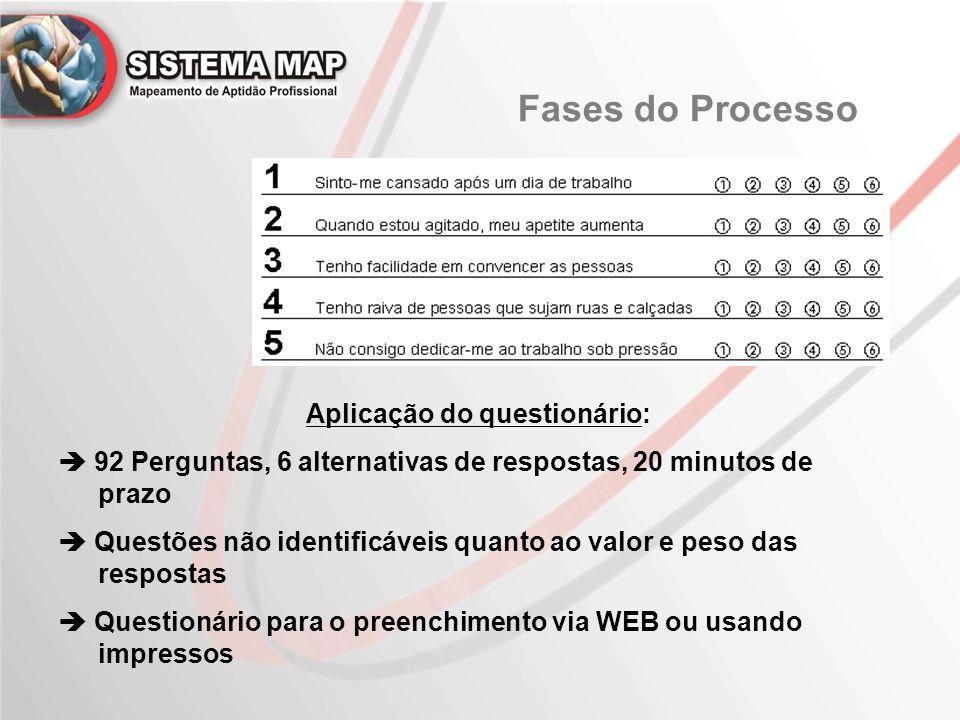 Aplicação do questionário:  92 Perguntas, 6 alternativas de respostas, 20 minutos de prazo  Questões não identificáveis quanto ao valor e peso das respostas  Questionário para o preenchimento via WEB ou usando impressos Fases do Processo