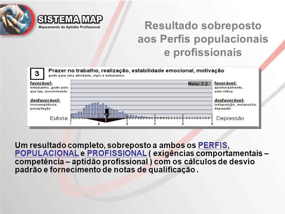 Um resultado completo, sobreposto a ambos os PERFIS, POPULACIONAL e PROFISSIONAL ( exigências comportamentais – competência – aptidão profissional ) com os cálculos de desvio padrão e fornecimento de notas de qualificação.