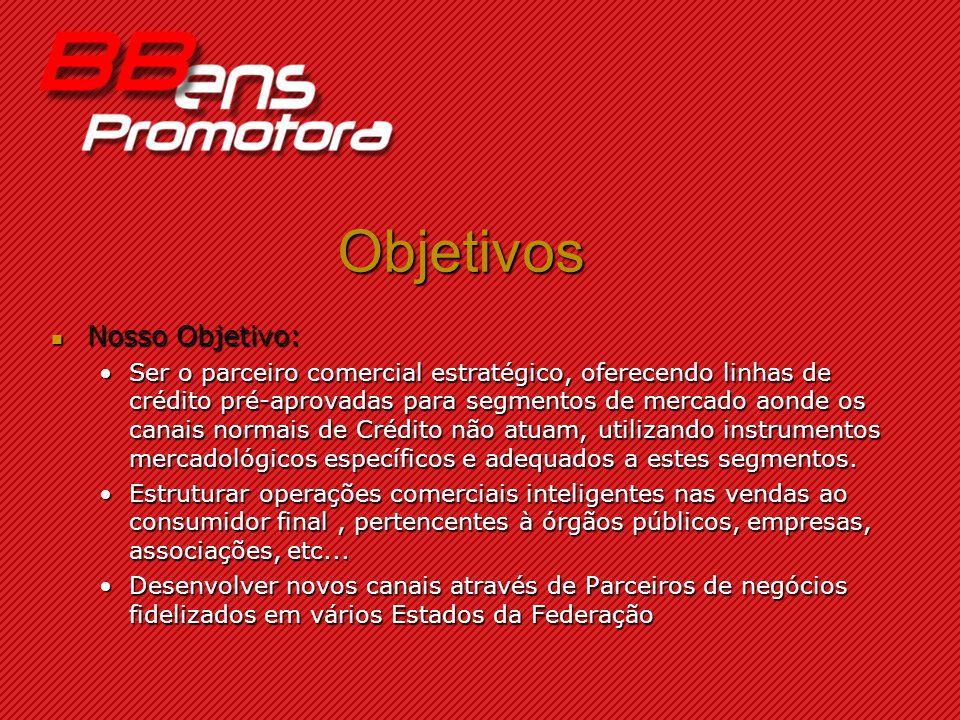 Objetivos Nosso Objetivo: Nosso Objetivo: Ser o parceiro comercial estratégico, oferecendo linhas de crédito pré-aprovadas para segmentos de mercado a