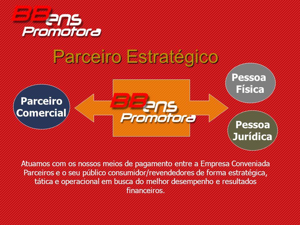 Parceiro Estratégico Parceiro Comercial Pessoa Física Pessoa Jurídica Atuamos com os nossos meios de pagamento entre a Empresa Conveniada Parceiros e