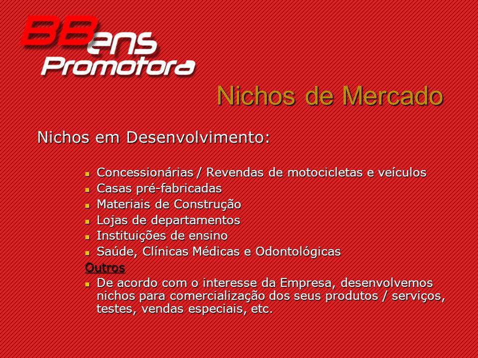 Nichos de Mercado Nichos em Desenvolvimento: Concessionárias / Revendas de motocicletas e veículos Concessionárias / Revendas de motocicletas e veícul