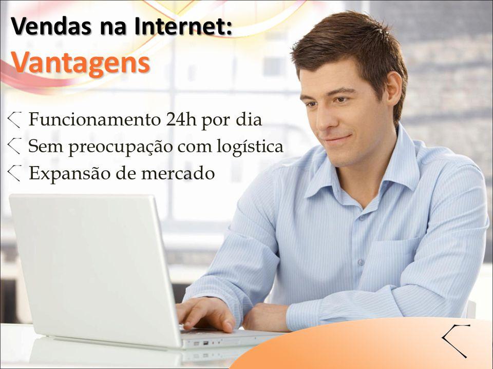 Funcionamento 24h por dia Sem preocupação com logística Expansão de mercado Vendas na Internet: Vantagens