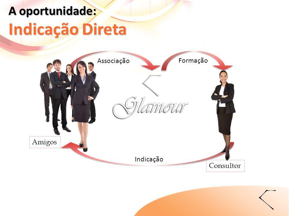 Formação Associação Indicação Consultor Amigos A oportunidade: Indicação Direta